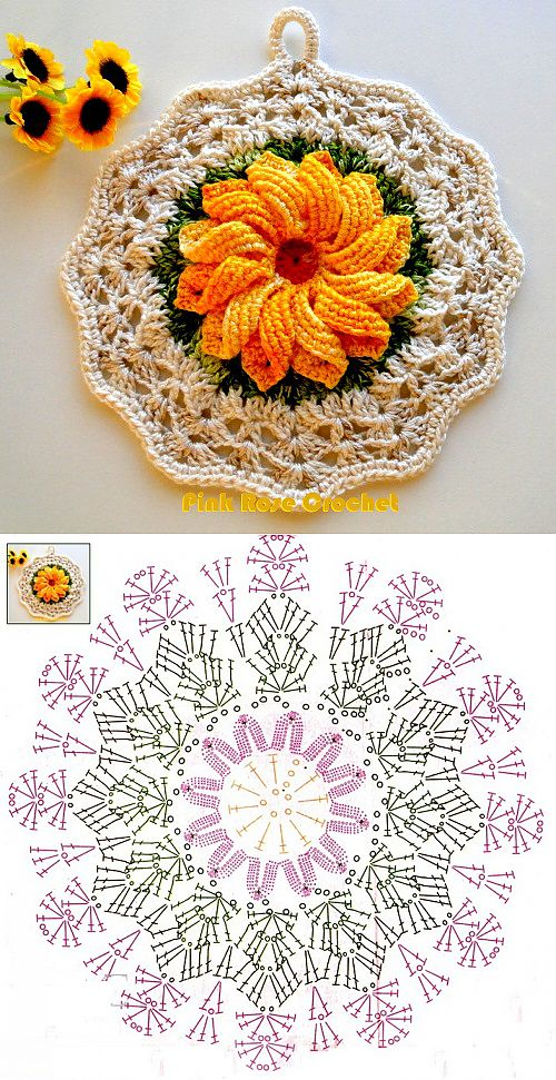 Potholder Pattern. Magic Crochet | Laboratory household